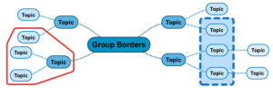 group border