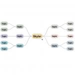 Stylesheet Skyler